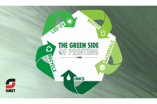 The Green Side of Printing, five milestones for OMET's environmental commitment